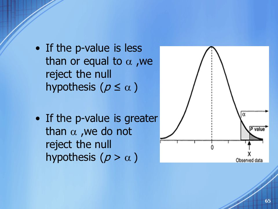 If the p-value is less than or equal to  ,we reject the null hypothesis (p ≤  )