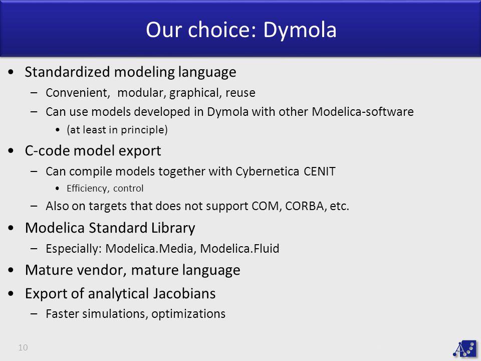 Our choice: Dymola Standardized modeling language C-code model export