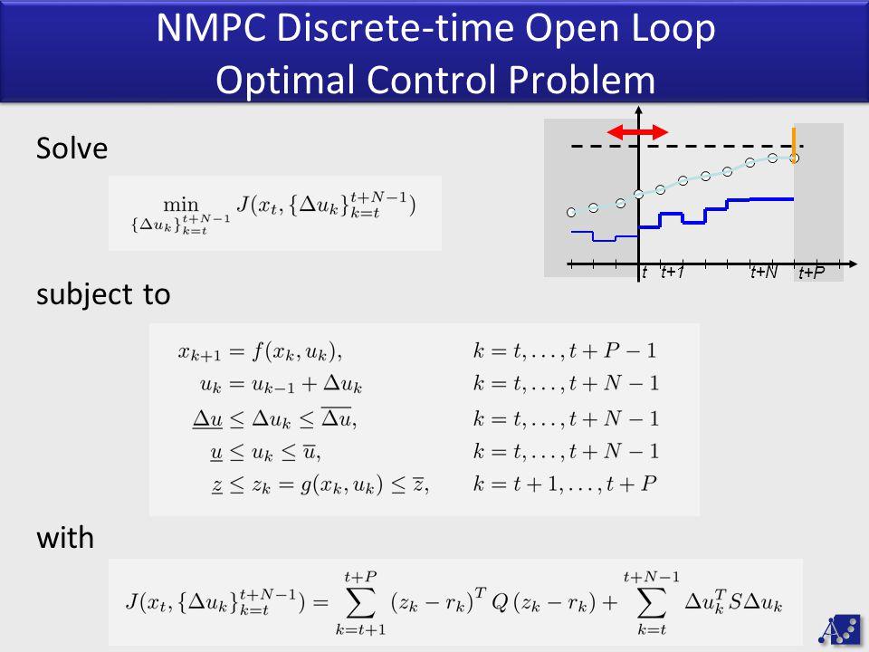 NMPC Discrete-time Open Loop Optimal Control Problem