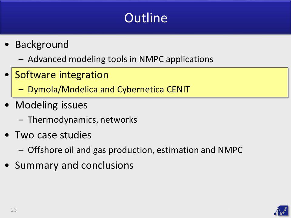 Outline Background Software integration Modeling issues