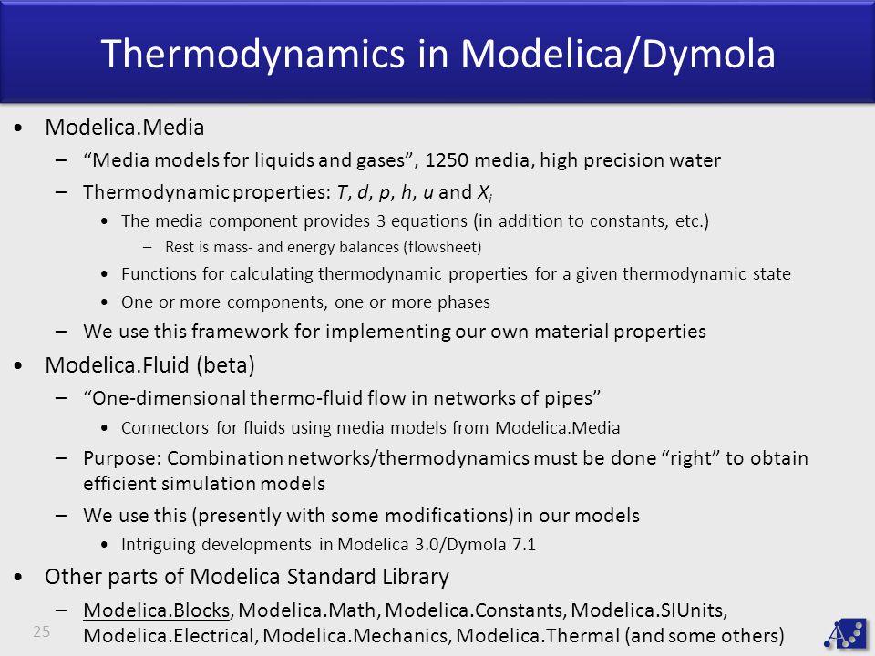 Thermodynamics in Modelica/Dymola