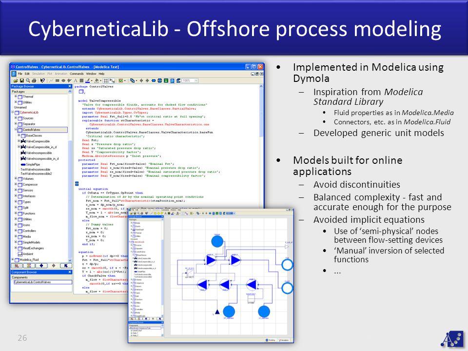 CyberneticaLib - Offshore process modeling