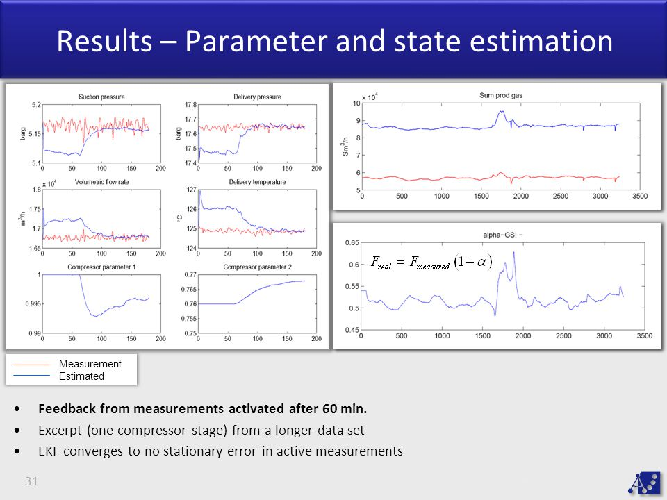 Results – Parameter and state estimation