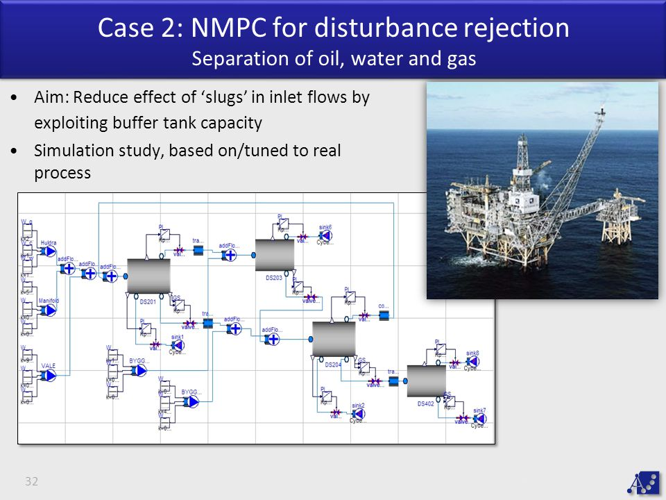 Case 2: NMPC for disturbance rejection Separation of oil, water and gas