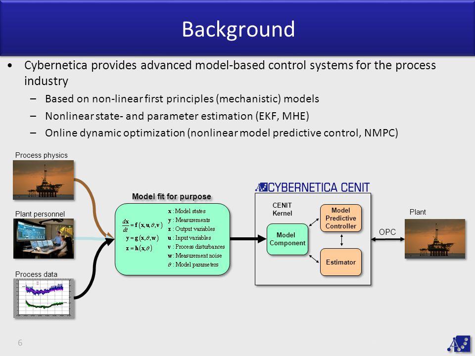 Model Predictive Controller