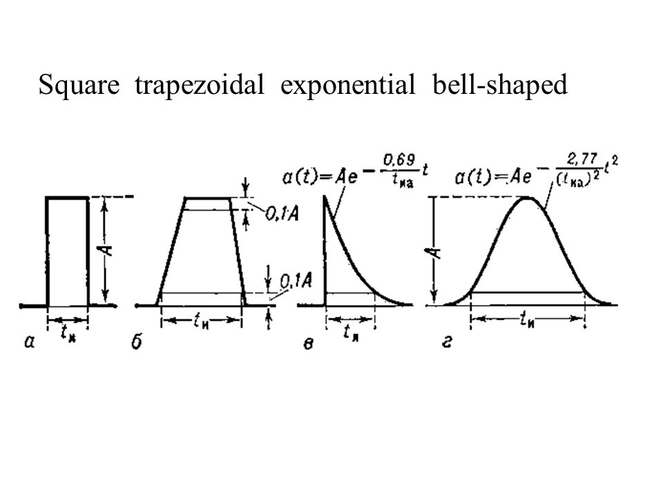 Square trapezoidal exponential bell-shaped