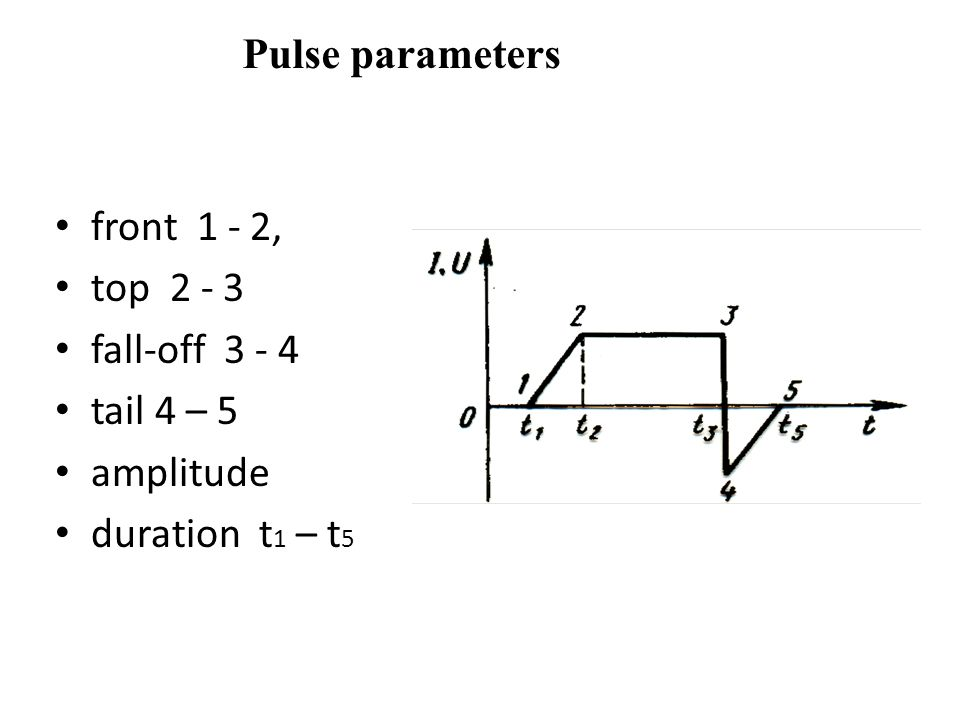Pulse parameters front 1 - 2, top 2 - 3 fall-off 3 - 4 tail 4 – 5 amplitude duration t1 – t5
