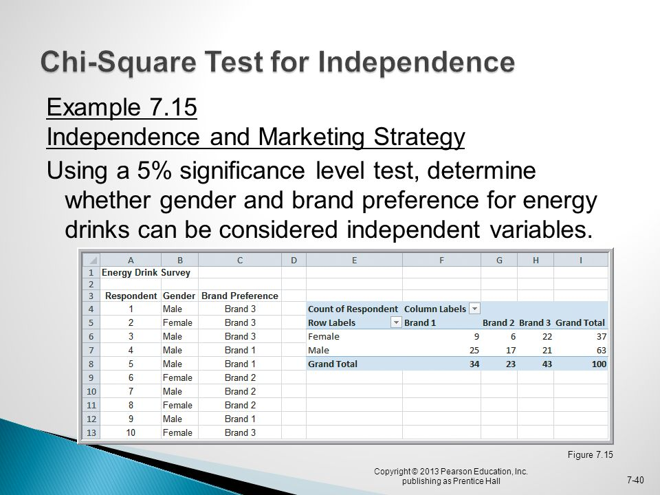 Chi-Square Test for Independence