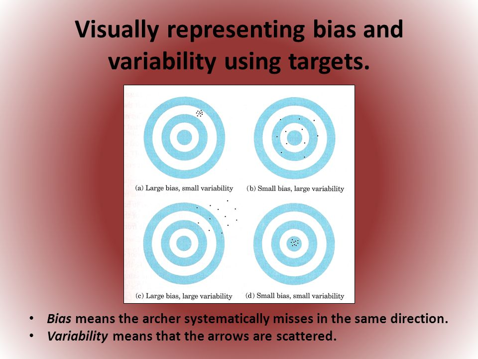 Visually representing bias and variability using targets.