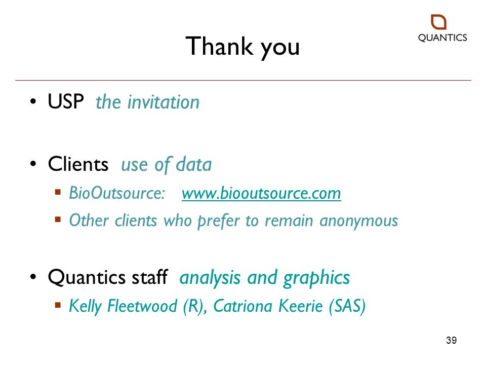 Thank you USP the invitation Clients use of data