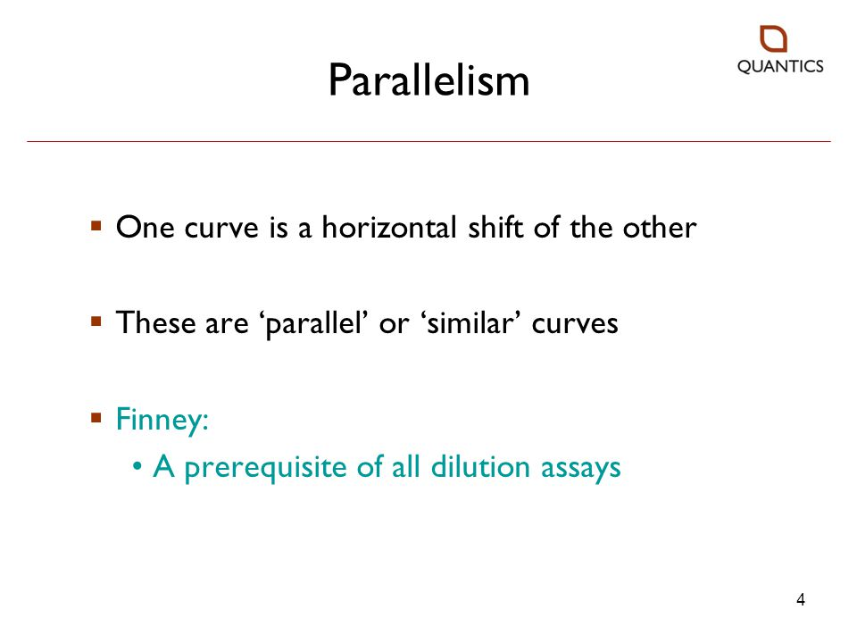 Parallelism One curve is a horizontal shift of the other
