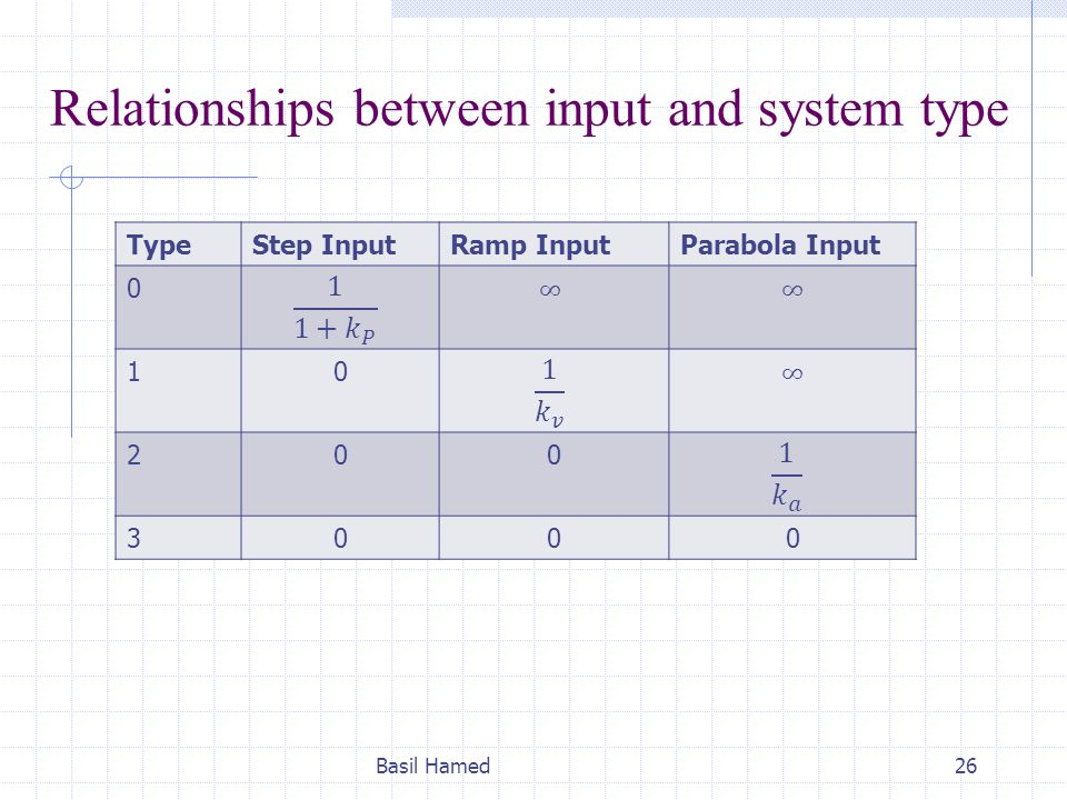 Relationships between input and system type