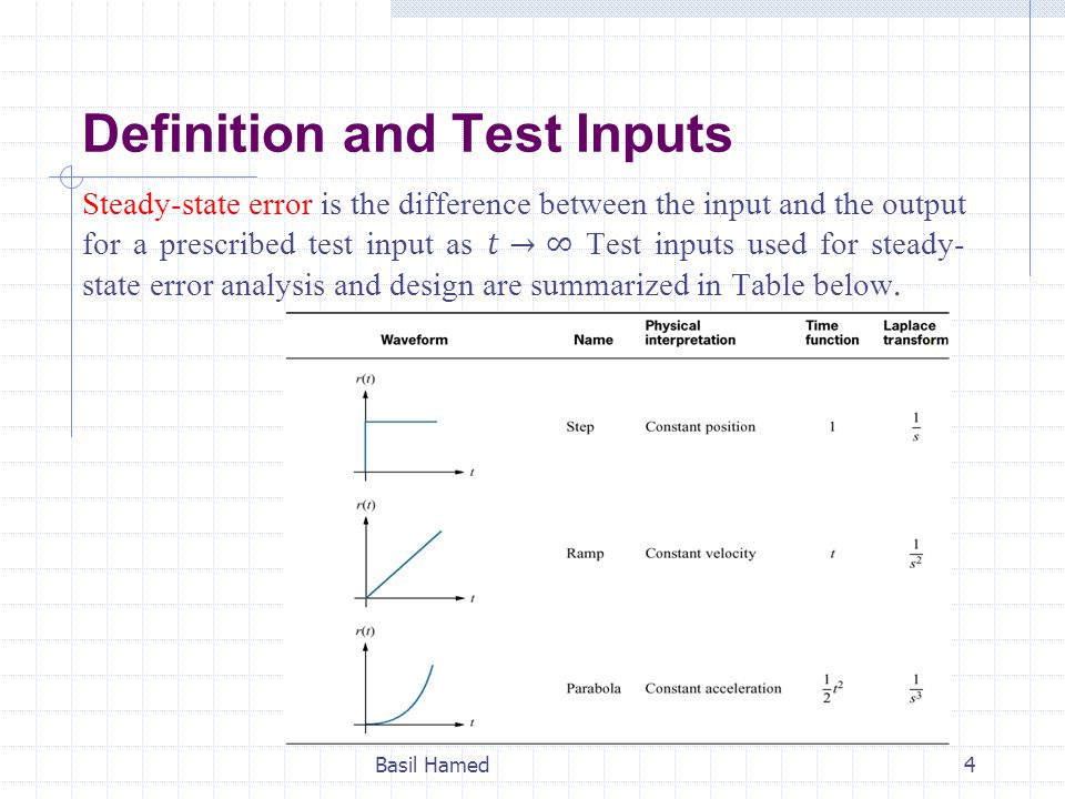 Definition and Test Inputs