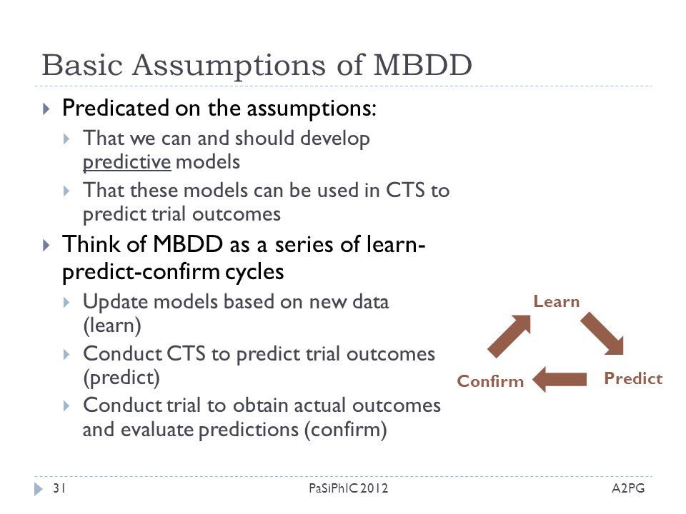 Basic Assumptions of MBDD