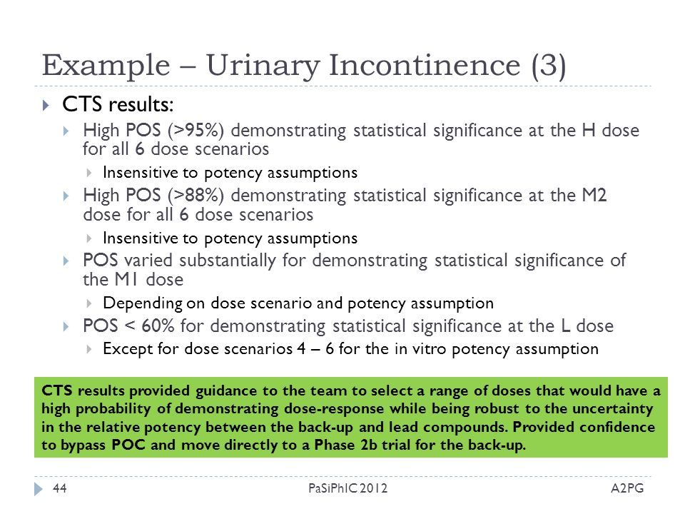 Example – Urinary Incontinence (3)