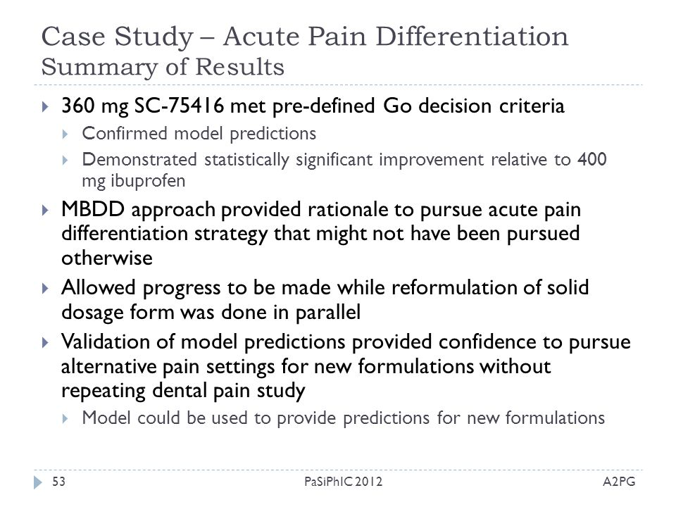 Case Study – Acute Pain Differentiation Summary of Results