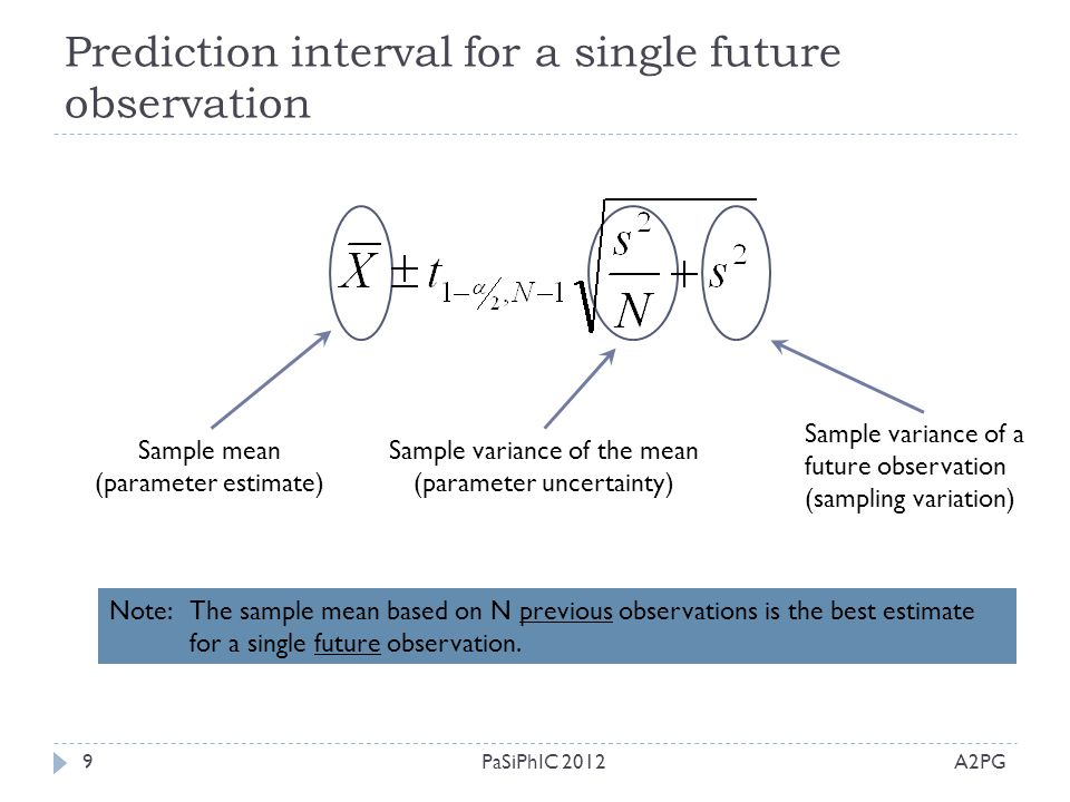 Prediction interval for a single future observation