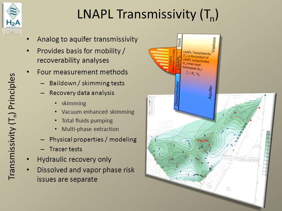 LNAPL Transmissivity (Tn)