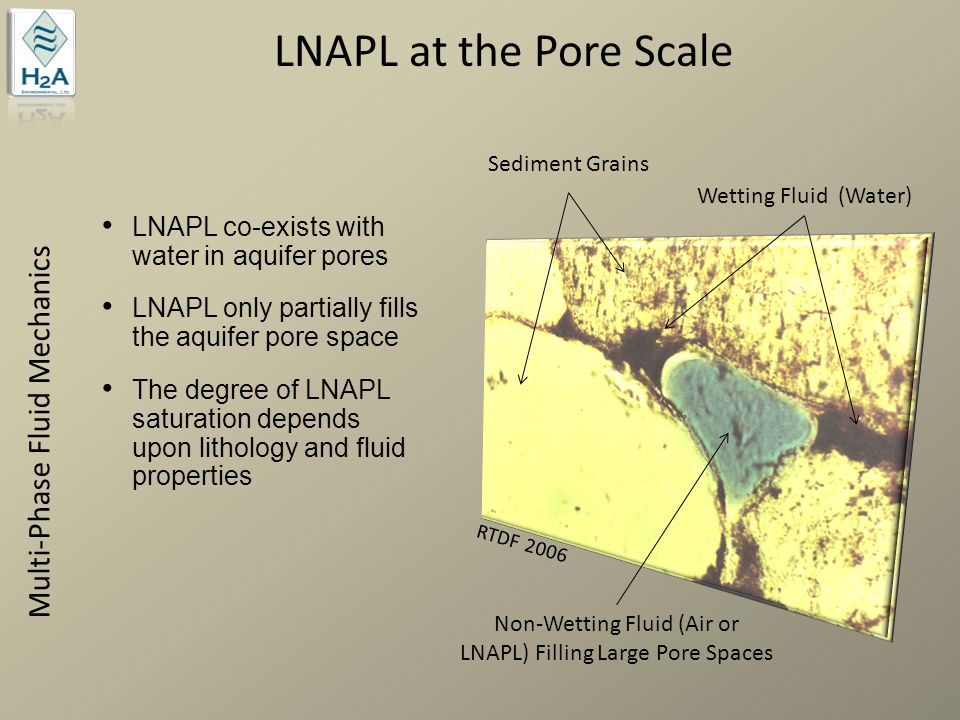 Non-Wetting Fluid (Air or LNAPL) Filling Large Pore Spaces
