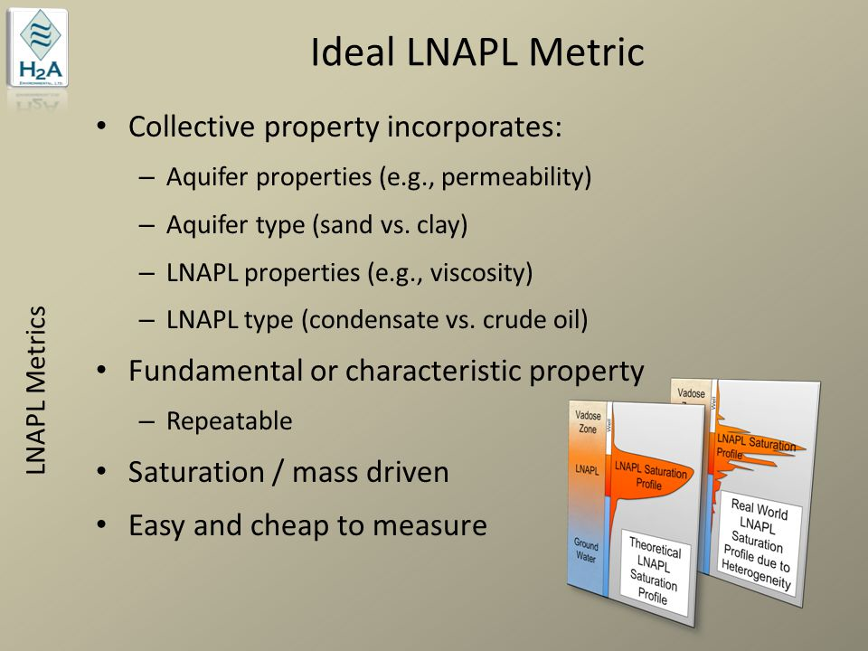 Ideal LNAPL Metric Collective property incorporates:
