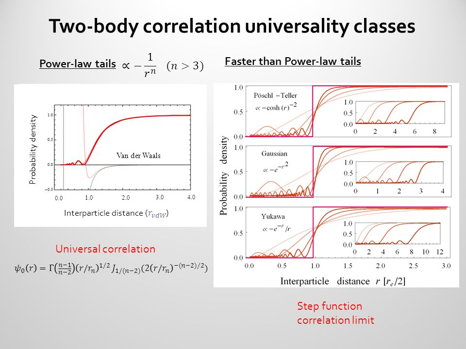 Two-body correlation universality classes