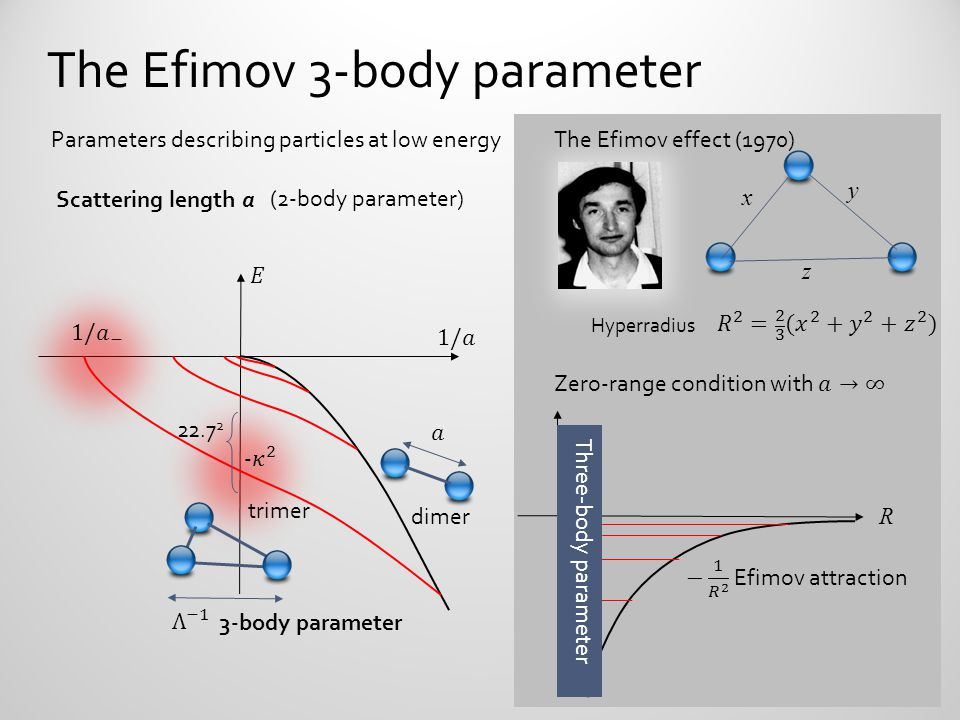 The Efimov 3-body parameter