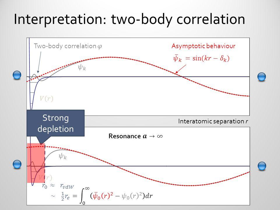Interpretation: two-body correlation