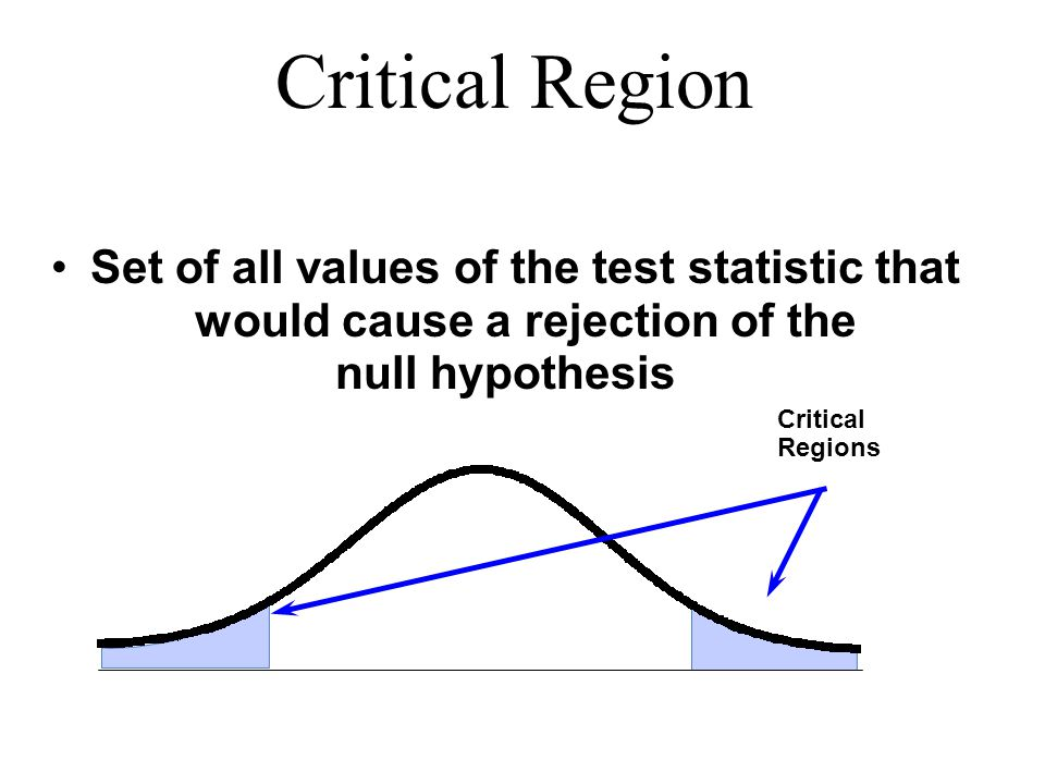 Critical Region Set of all values of the test statistic that would cause a rejection of the. null hypothesis.