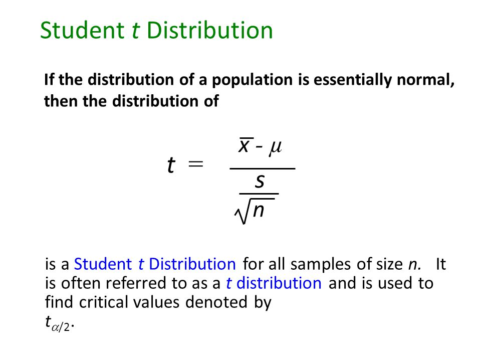 Student t Distribution