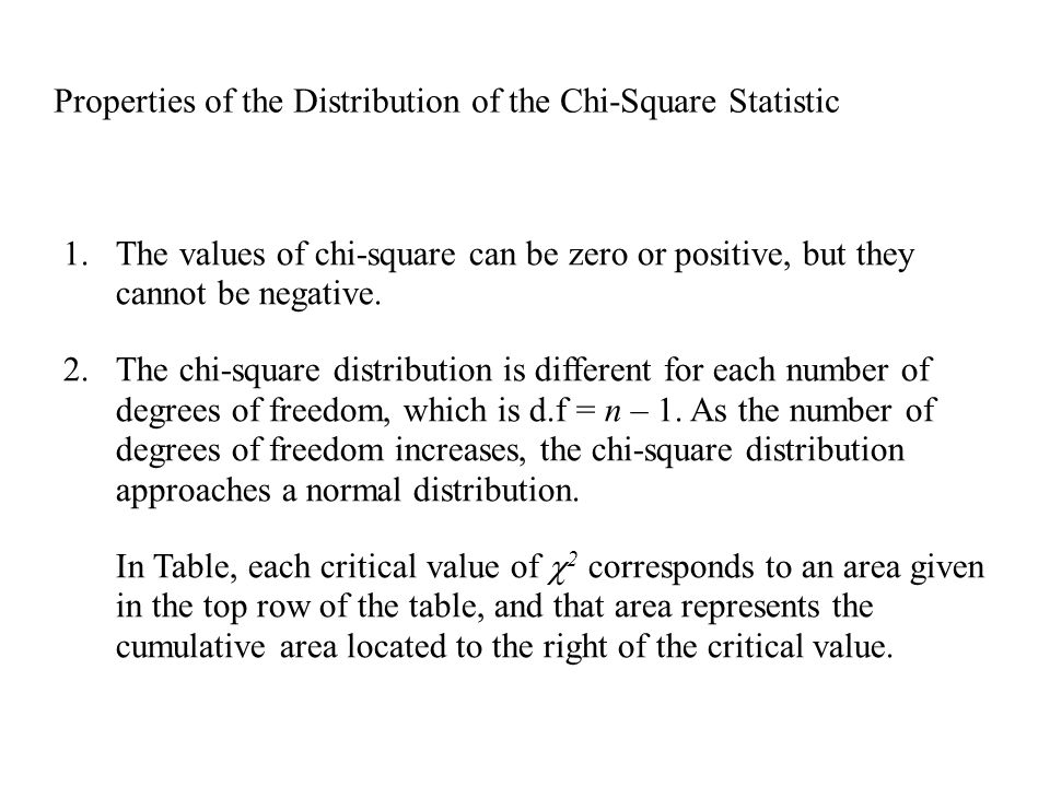 Properties of the Distribution of the Chi-Square Statistic