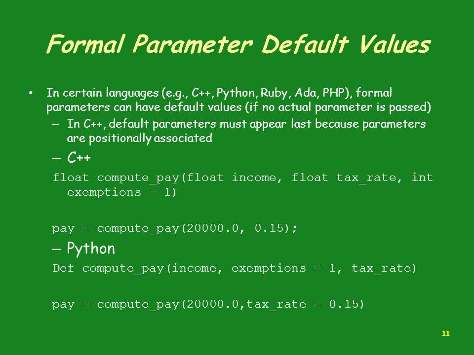 Formal Parameter Default Values
