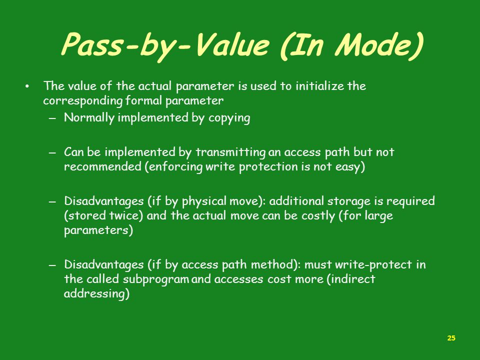 Pass-by-Value (In Mode)
