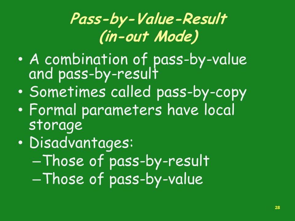 Pass-by-Value-Result (in-out Mode)