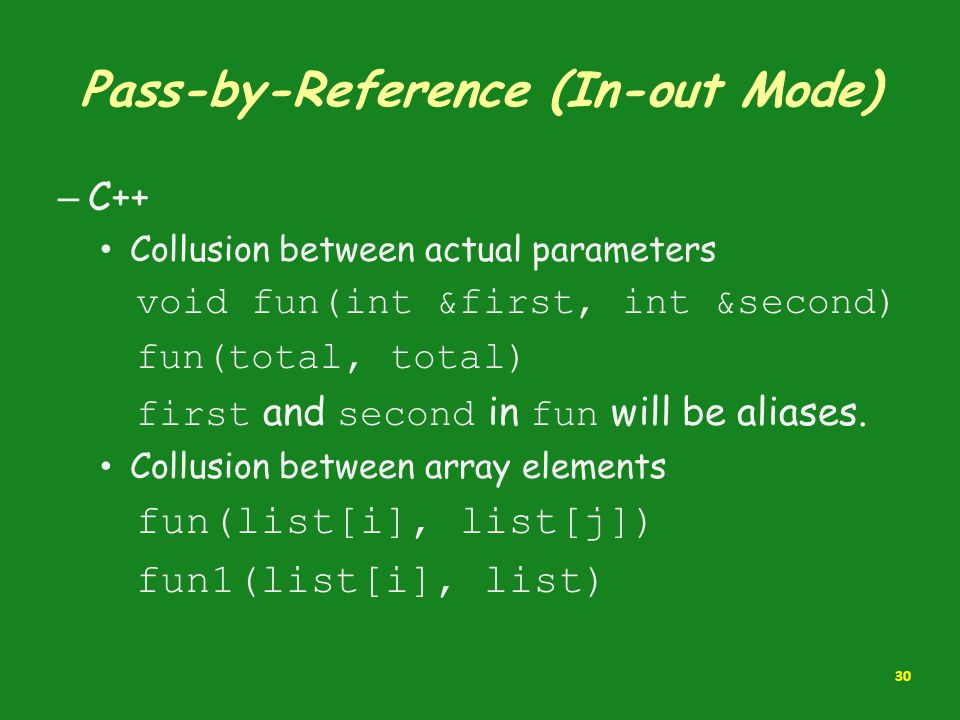 Pass-by-Reference (In-out Mode)