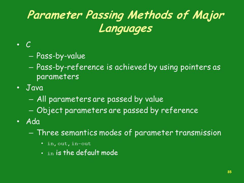 Parameter Passing Methods of Major Languages