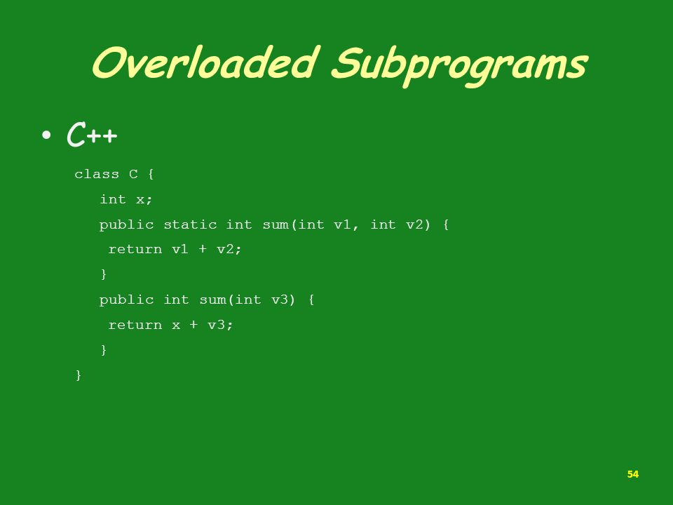 Overloaded Subprograms