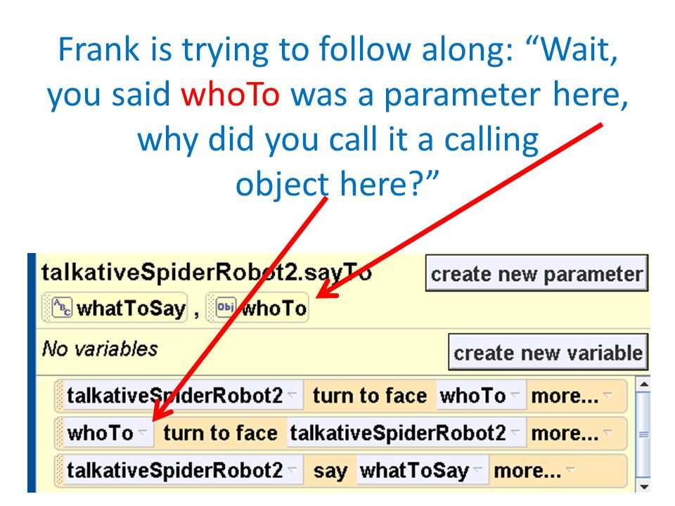 Frank is trying to follow along: Wait, you said whoTo was a parameter here, why did you call it a calling object here