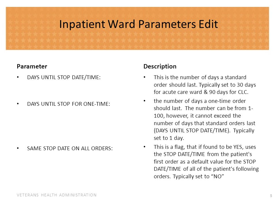 Inpatient Ward Parameters Edit