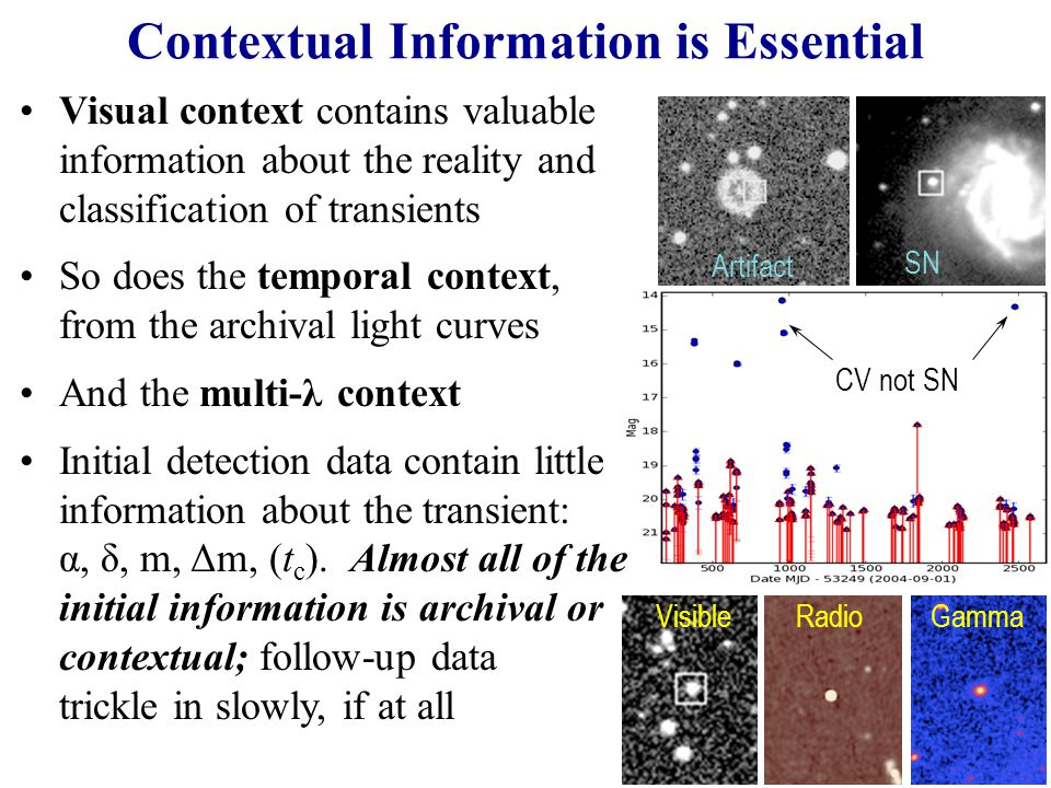 Contextual Information is Essential