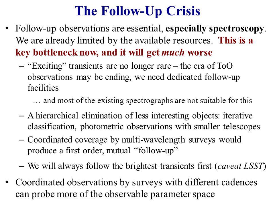 The Follow-Up Crisis