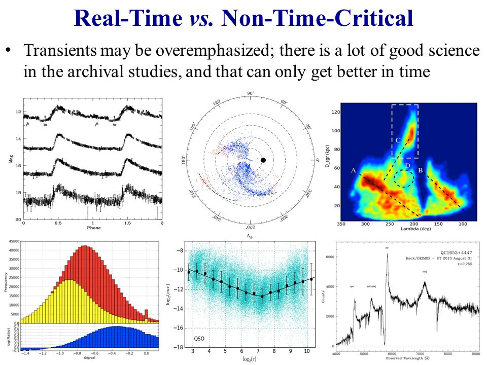 Real-Time vs. Non-Time-Critical
