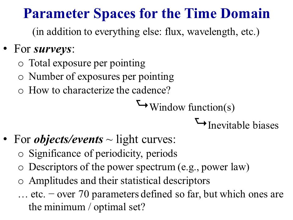 Parameter Spaces for the Time Domain