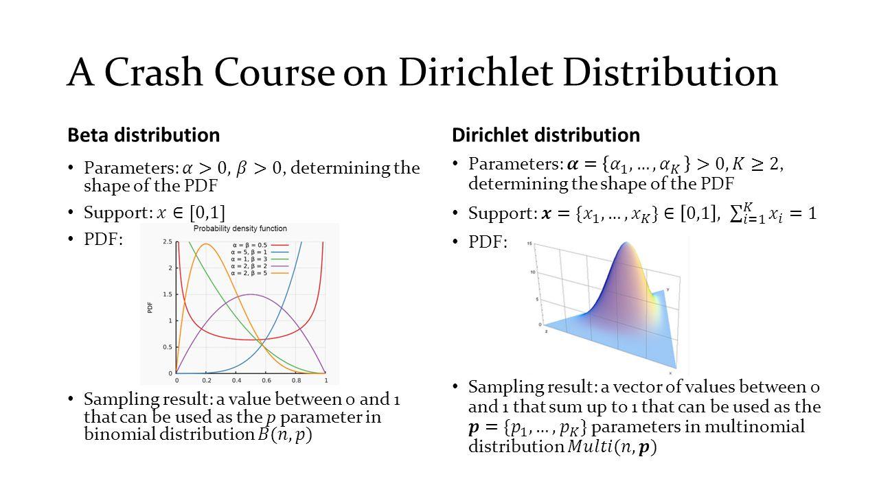 A Crash Course on Dirichlet Distribution