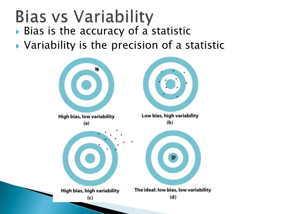 Bias vs Variability Bias is the accuracy of a statistic