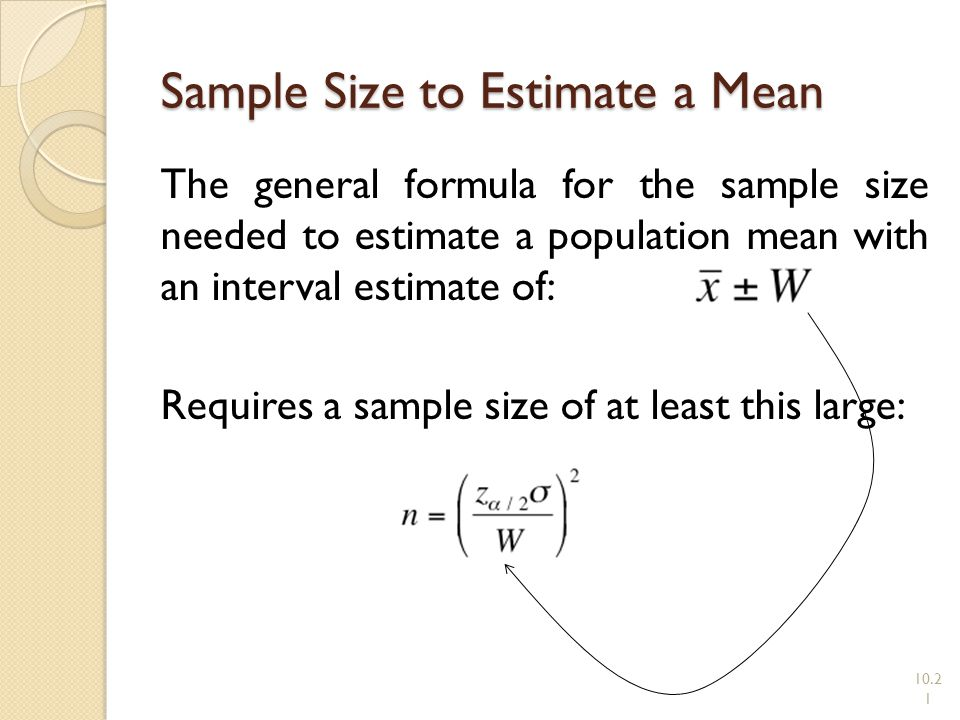 Sample Size to Estimate a Mean