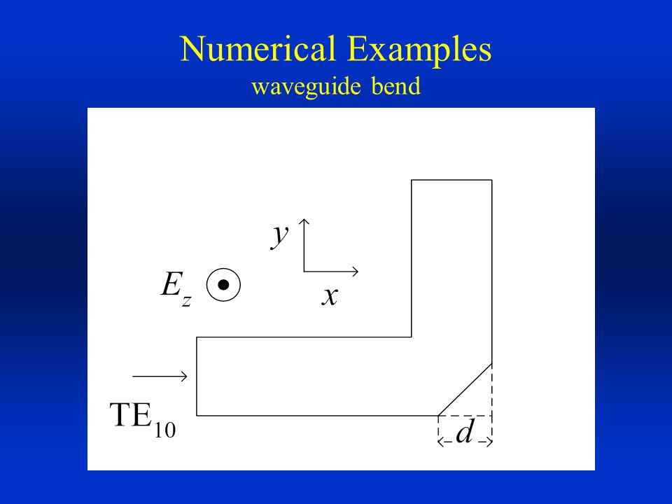 Numerical Examples waveguide bend