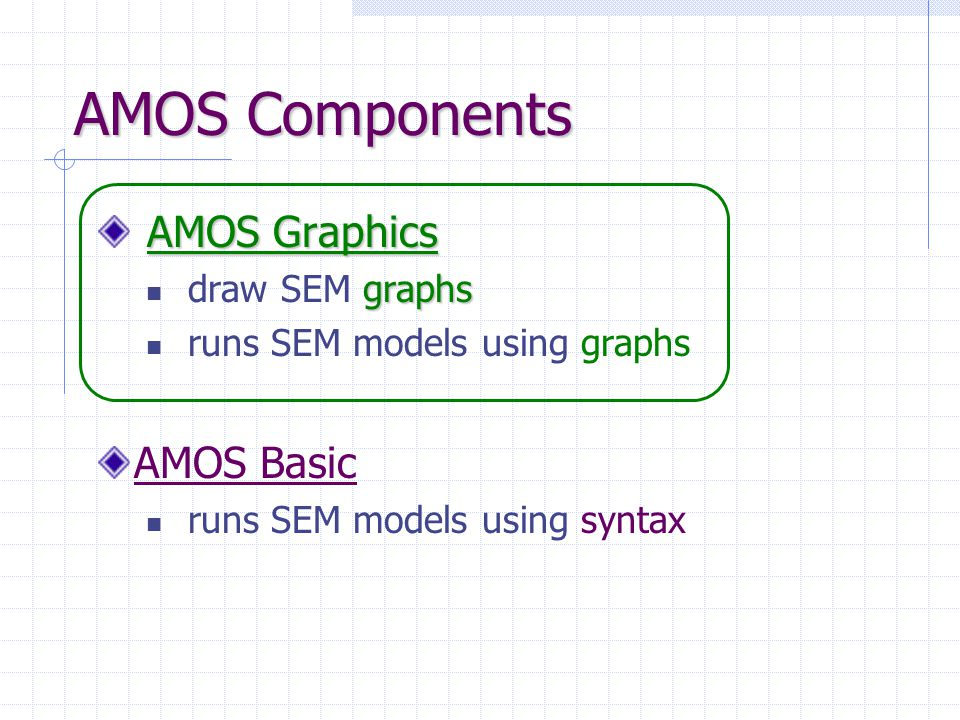 AMOS Components AMOS Graphics AMOS Basic draw SEM graphs