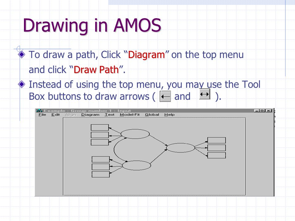 Drawing in AMOS To draw a path, Click Diagram on the top menu and click Draw Path .