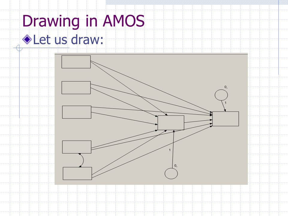 Drawing in AMOS Let us draw: Let's draw a following model