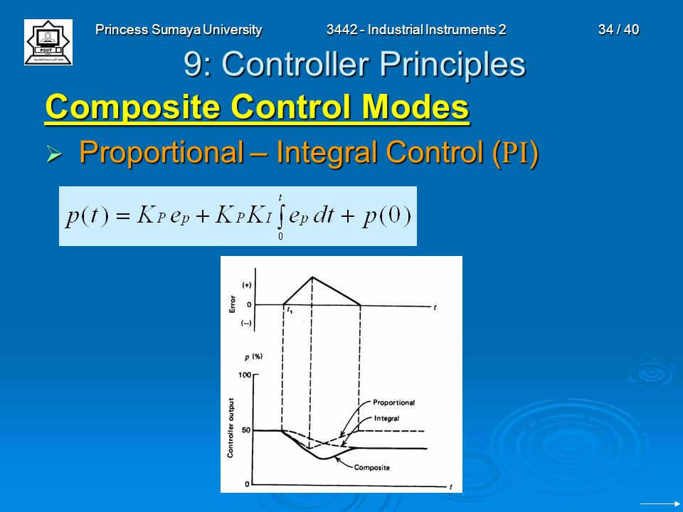 9: Controller Principles